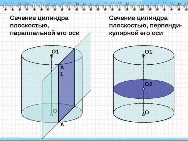 Сечение цилиндра плоскостью, параллельной его оси О О1 Сечение цилиндра плос...