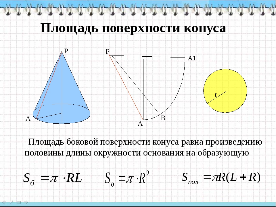 Площадь поверхности конуса Площадь боковой поверхности конуса равна произведе...