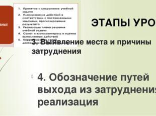 3. Выявление места и причины затруднения 4. Обозначение путей выхода из затру