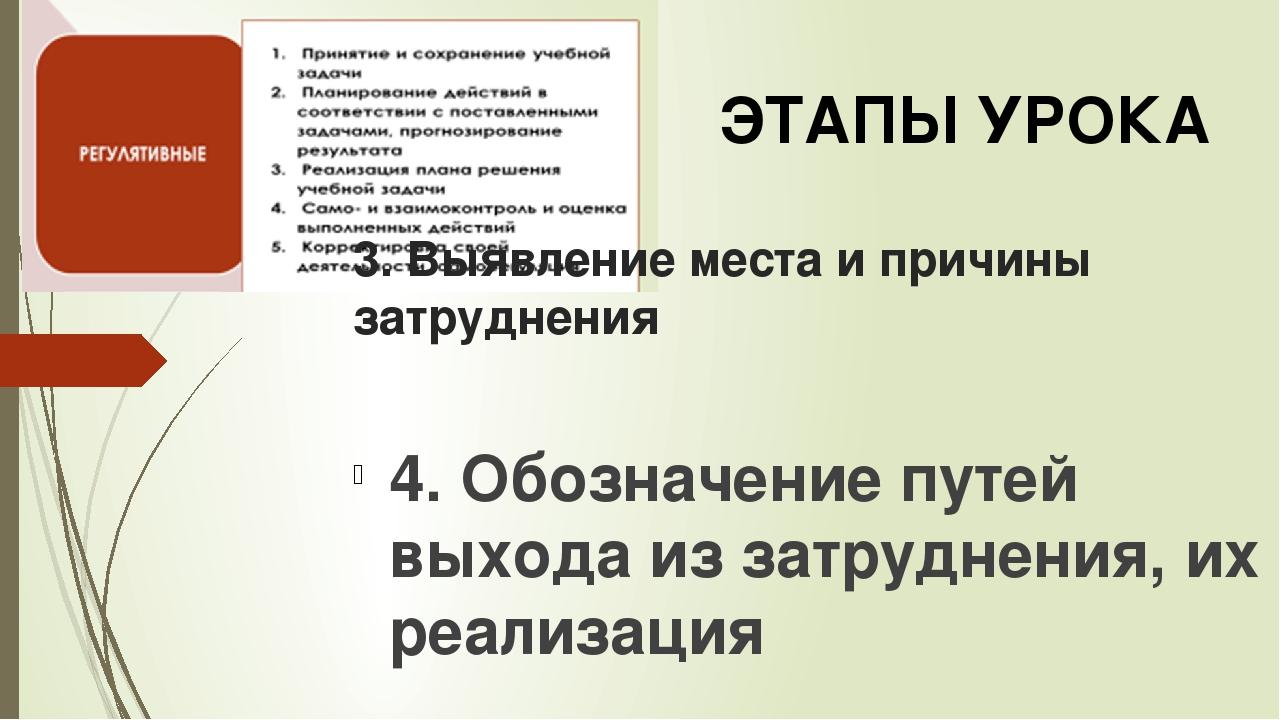 3. Выявление места и причины затруднения 4. Обозначение путей выхода из затру...