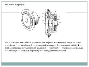 Рис. 1. Капсюль типа МК-10 угольного микрофона: а — внешний вид; б — схема ус