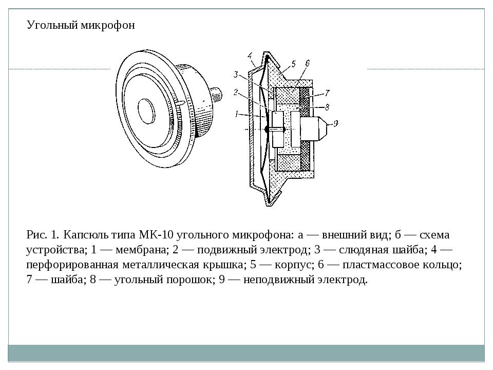 Рис. 1. Капсюль типа МК-10 угольного микрофона: а — внешний вид; б — схема ус...