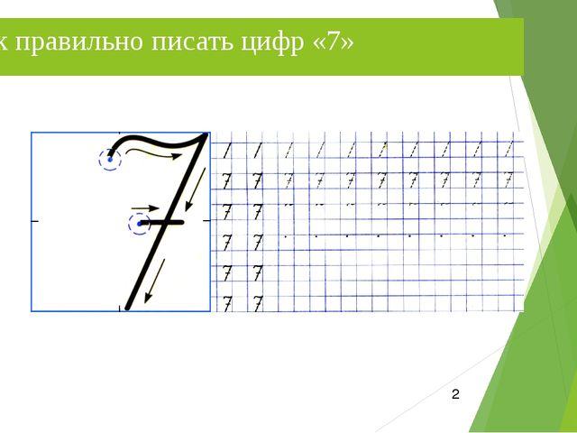 Как правильно писать цифр «7»