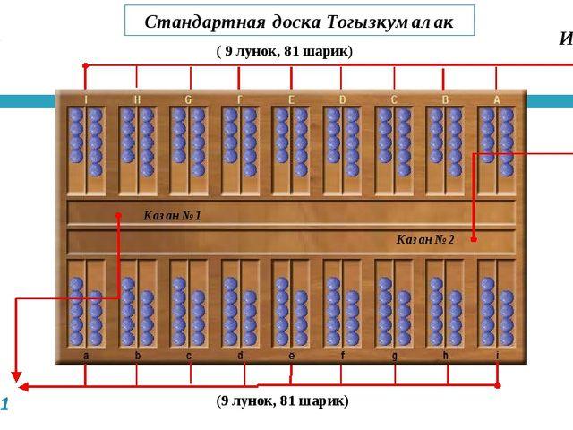 Стандартная доска Тогызкумалак Игрок №2 ( 9 лунок, 81 шарик) (9 лунок, 81 шар...