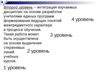 1 уровень 2 уровень 3 уровень 4 уровень Второй уровень – интеграция изучаемых