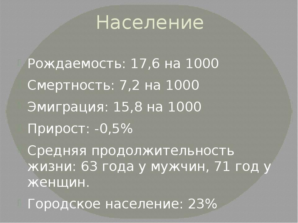 Население Рождаемость: 17,6 на 1000 Смертность: 7,2 на 1000 Эмиграция: 15,8 н...