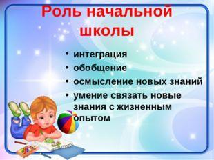 Роль начальной школы интеграция обобщение осмысление новых знаний умение связ