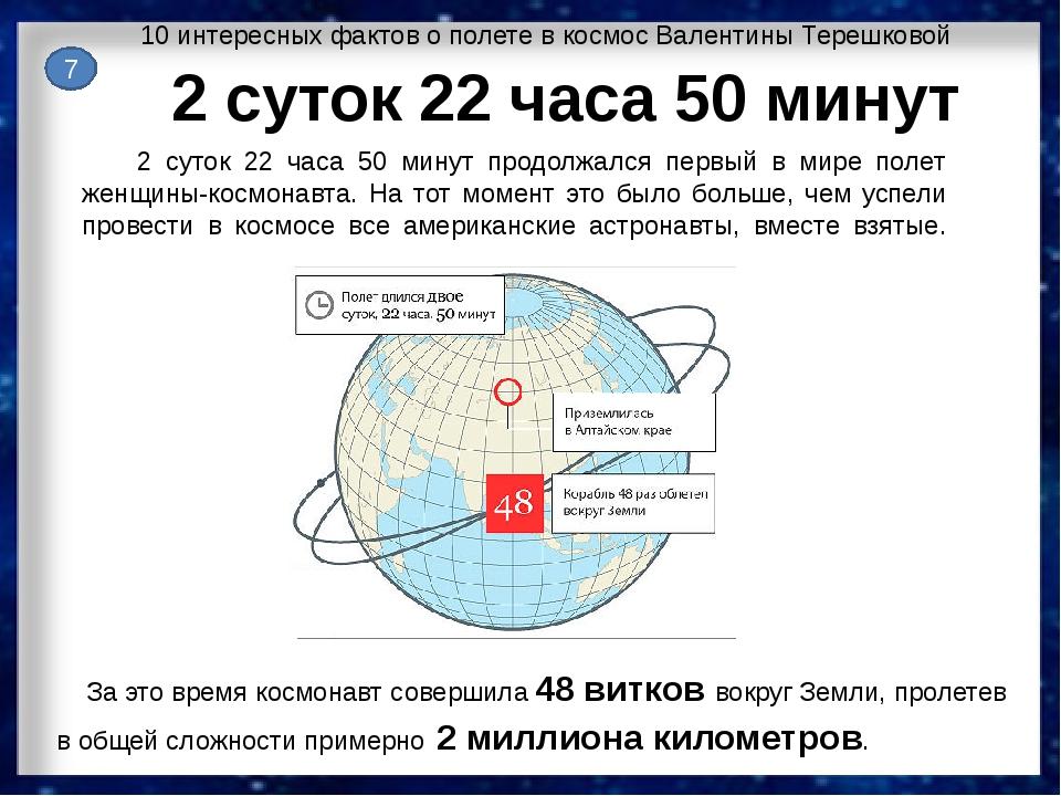 7 10 интересных фактов о полете в космос Валентины Терешковой 2 суток 22 часа...