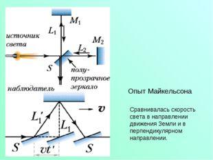 Опыт Майкельсона Сравнивалась скорость света в направлении движения Земли и в