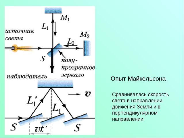 Опыт Майкельсона Сравнивалась скорость света в направлении движения Земли и в...