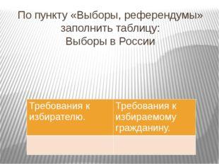 По пункту «Выборы, референдумы» заполнить таблицу: Выборы в России Требования