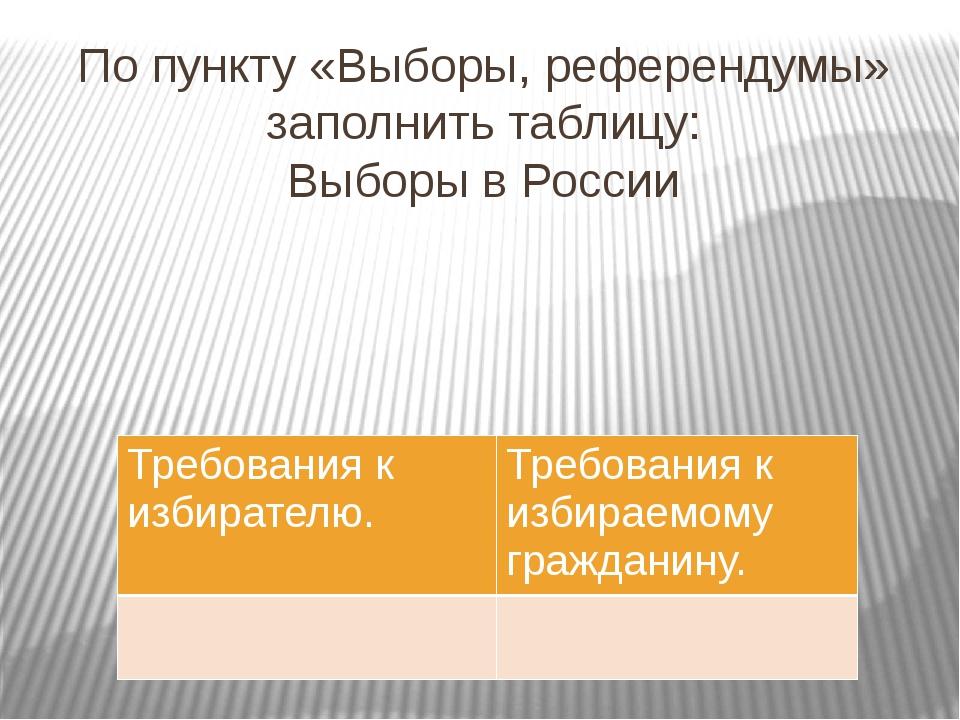 По пункту «Выборы, референдумы» заполнить таблицу: Выборы в России Требования...