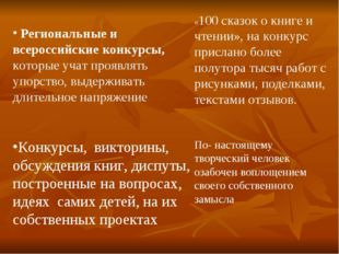 Региональные и всероссийские конкурсы, которые учат проявлять упорство, выде