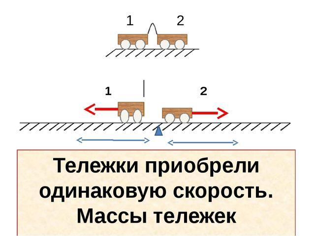 1 2 Тележки приобрели одинаковую скорость. Массы тележек одинаковые. 1 2