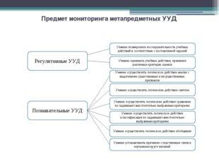 Предмет мониторинга метапредметных УУД Умение устанавливать причинно-следстве
