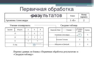 Первичная обработка результатов Умение планировать Сводная таблица Перенос д