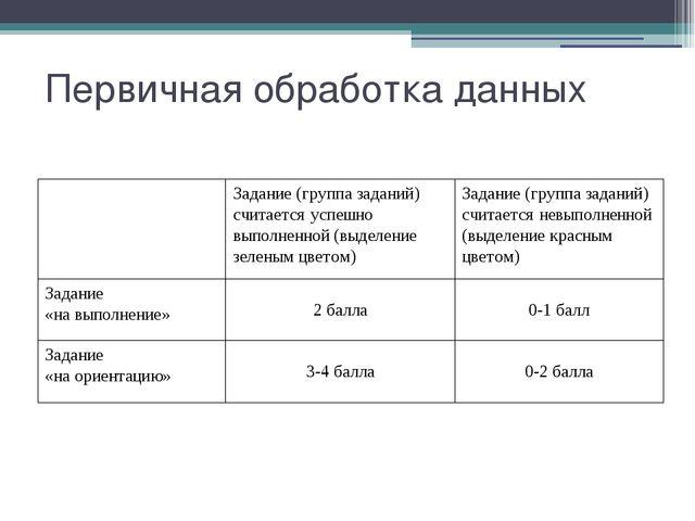 Первичная обработка данных Задание (группазаданий) считается успешно выполнен...