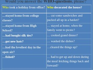 Would you answer the WHO-questions, please? Who took a holiday from office?W
