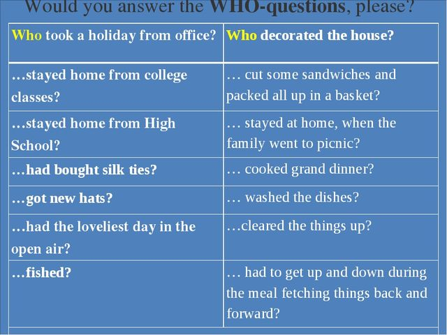 Would you answer the WHO-questions, please? Who took a holiday from office?W...