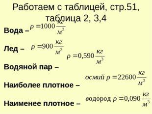 Работаем с таблицей, стр.51, таблица 2, 3,4 Вода – Лед – Водяной пар – Наибол