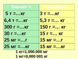 1 кг=1.000.000 мг 1 мг=0,000 001 кг Вариант 1 Вариант 2 5 т =…кг 3 т =…кг 6,4