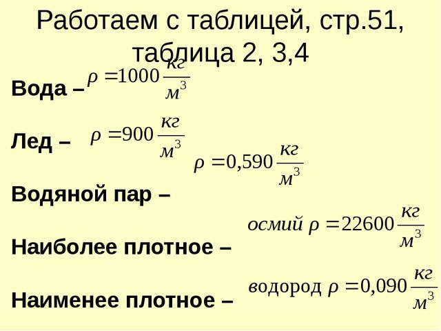Работаем с таблицей, стр.51, таблица 2, 3,4 Вода – Лед – Водяной пар – Наибол...