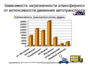 Зависимость загрязненности атмосферного от интенсивности движения автотранспо