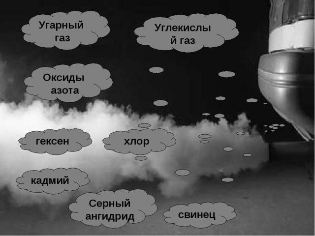 Угарный газ Серный ангидрид Углекислый газ Оксиды азота кадмий свинец гексен...