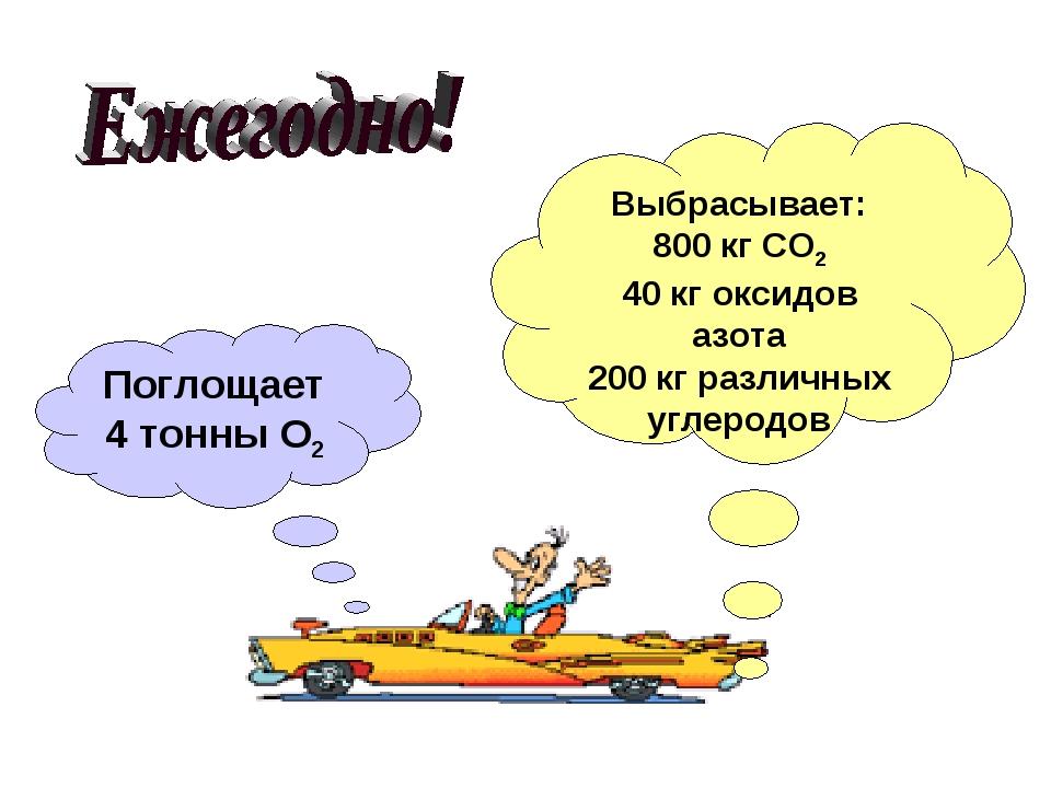 Выбрасывает: 800 кг СО2 40 кг оксидов азота 200 кг различных углеродов Поглощ...