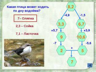 -4,9 +5,7 3,3 -1,5 +3,9 + 8,2 -7 -5,6 6,7 9 10,6 2 5 7 Какая птица может ходи