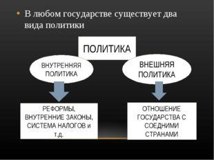 В любом государстве существует два вида политики ПОЛИТИКА ВНУТРЕННЯЯ ПОЛИТИКА