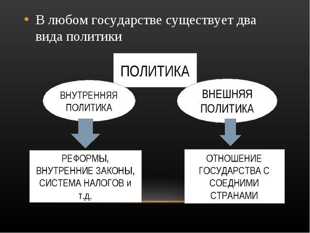 В любом государстве существует два вида политики ПОЛИТИКА ВНУТРЕННЯЯ ПОЛИТИКА...