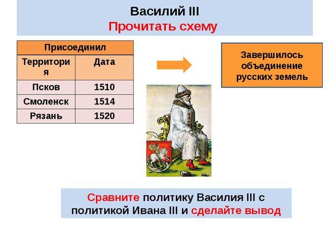 Василий III Прочитать схему Завершилось объединение русских земель Сравните...