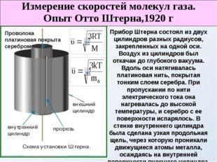 Прибор Штерна состоял из двух цилиндров разных радиусов, закрепленных на одно