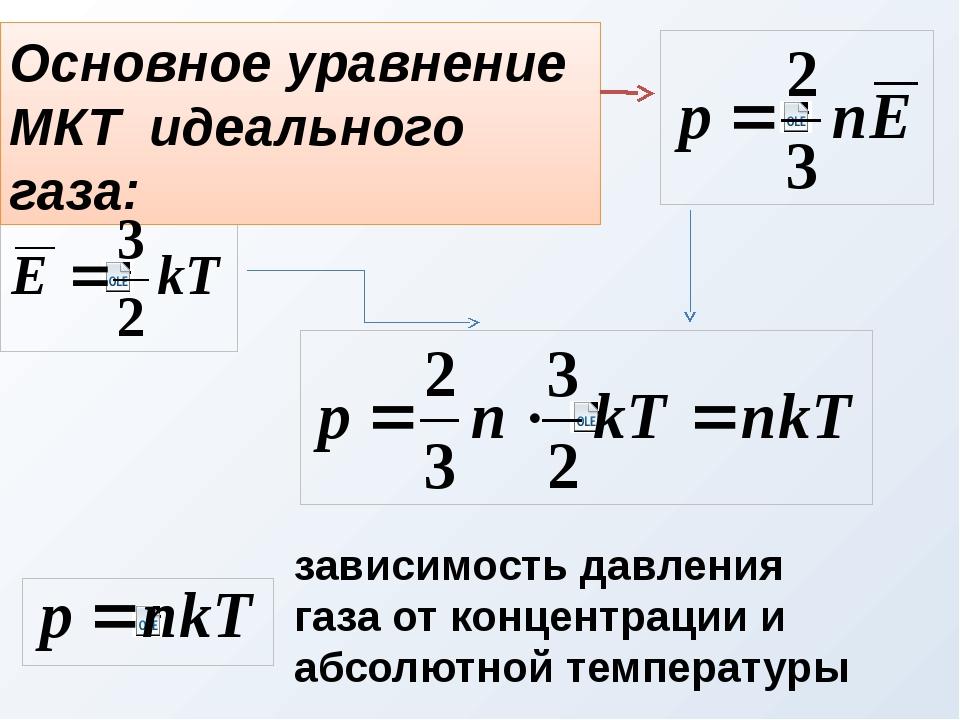 Основное уравнение МКТ идеального газа: зависимость давления газа от концентр...