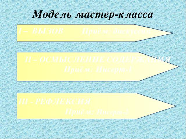 Модель мастер-класса I – ВЫЗОВ Приём: дискуссия II – ОСМЫСЛЕНИЕ СОДЕРЖАНИЯ Пр...