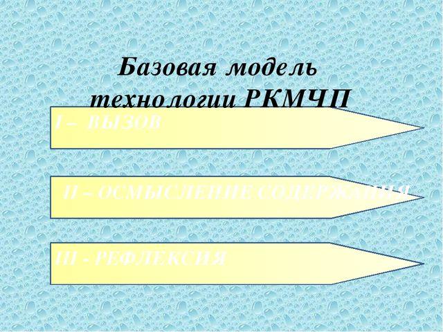 I – ВЫЗОВ Базовая модель технологии РКМЧП II – ОСМЫСЛЕНИЕ СОДЕРЖАНИЯ III - РЕ...