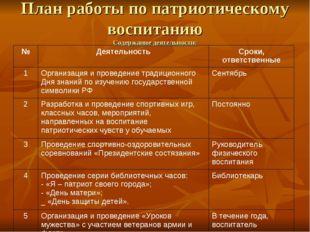 План работы по патриотическому воспитанию Содержание деятельности: №Деятельн