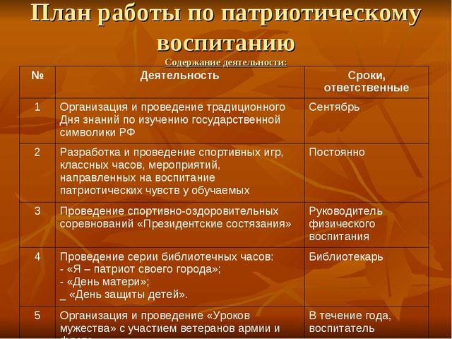 План работы по патриотическому воспитанию Содержание деятельности: №Деятельн...