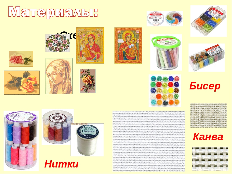 Схема Бисер Нитки Канва