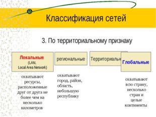 Классификация сетей 3. По территориальному признаку Локальные (LAN, Local Are