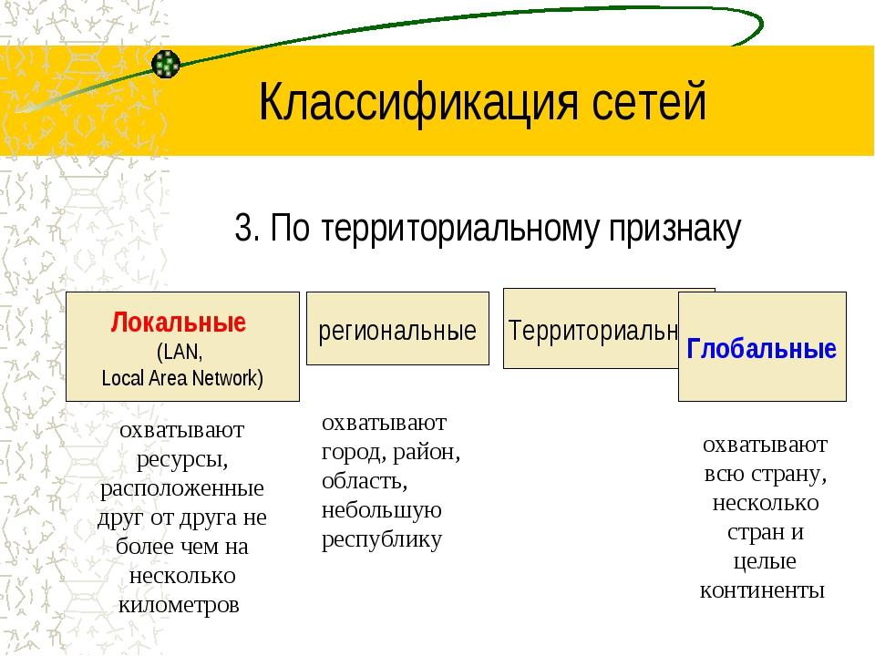 Классификация сетей 3. По территориальному признаку Локальные (LAN, Local Are...