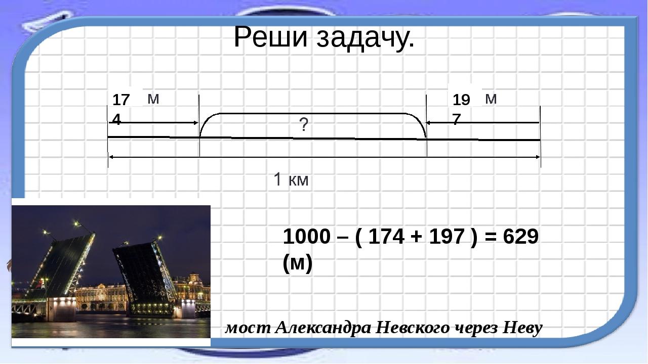 Реши задачу. 1000 – ( 174 + 197 ) = 629 (м) мост Александра Невского через Не...