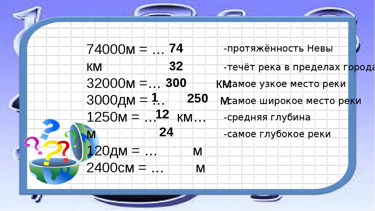 74000м = … км 32000м =… км 3000дм = … м 1250м = … км… м 120дм = … м 2400см =...