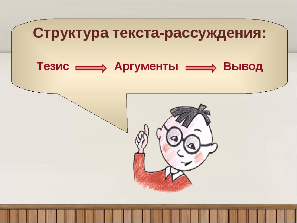 Структура текста-рассуждения: Тезис Аргументы Вывод