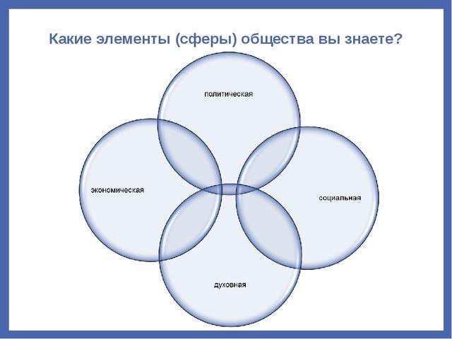 Какие элементы (сферы) общества вы знаете?