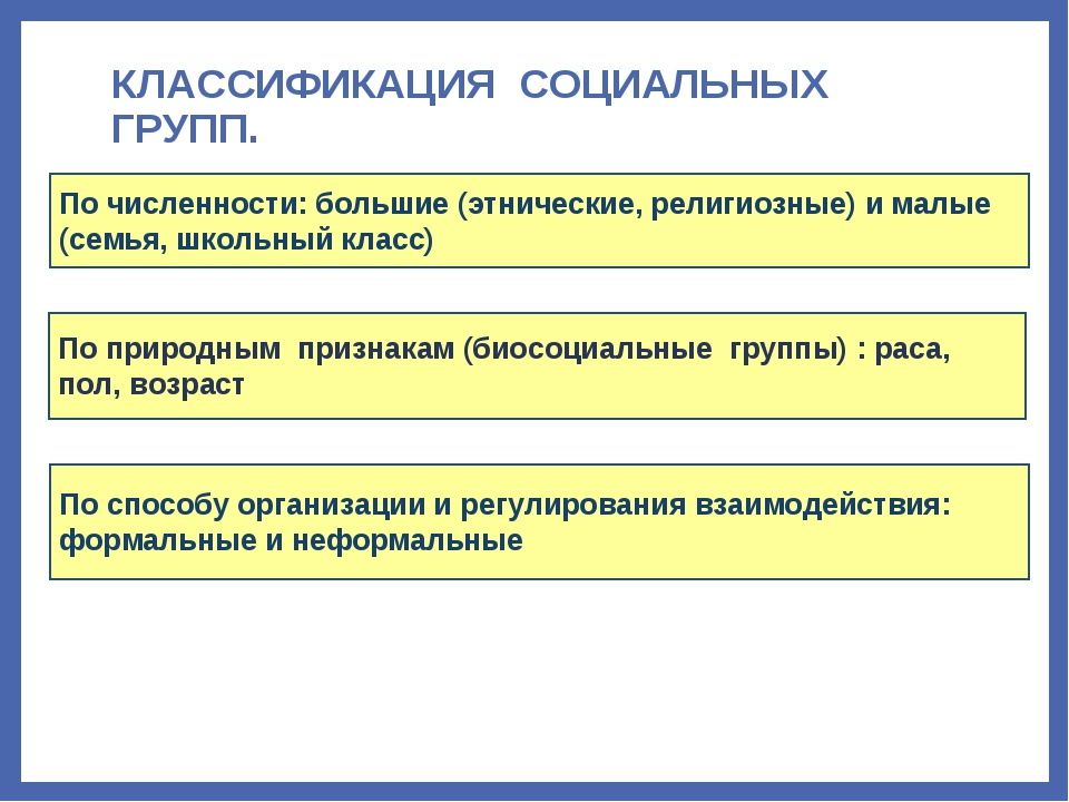 КЛАССИФИКАЦИЯ СОЦИАЛЬНЫХ ГРУПП. По природным признакам (биосоциальные группы)...