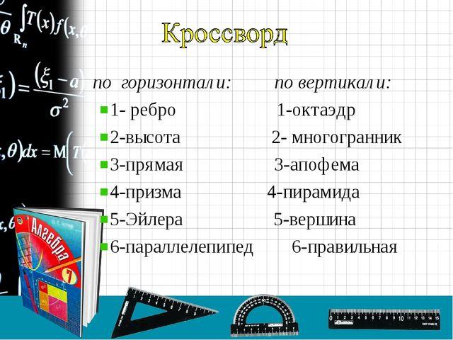 по горизонтали: по вертикали: 1- ребро 1-октаэдр 2-высота 2- многогранник 3-п...