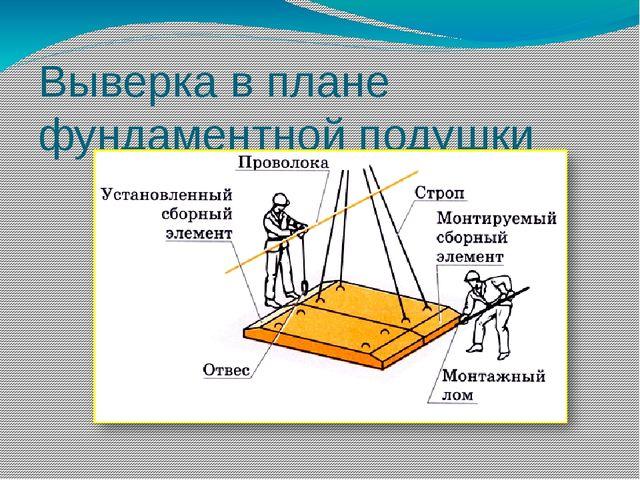 Выверка в плане фундаментной подушки