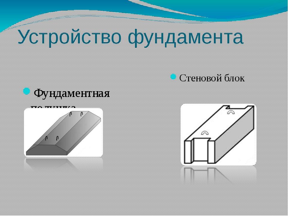Устройство фундамента Фундаментная подушка Стеновой блок